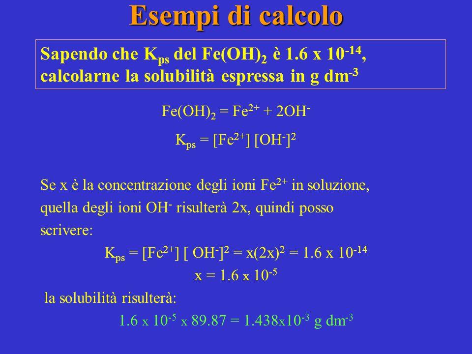 Kps = [Fe2+] [ OH-]2 = x(2x)2 = 1.6 x 10-14